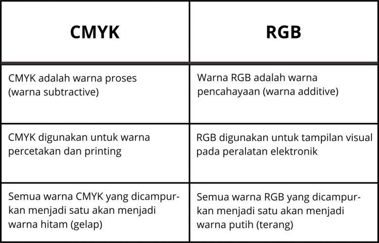 perbedaan-warna-cmyk-dan-rgb-1